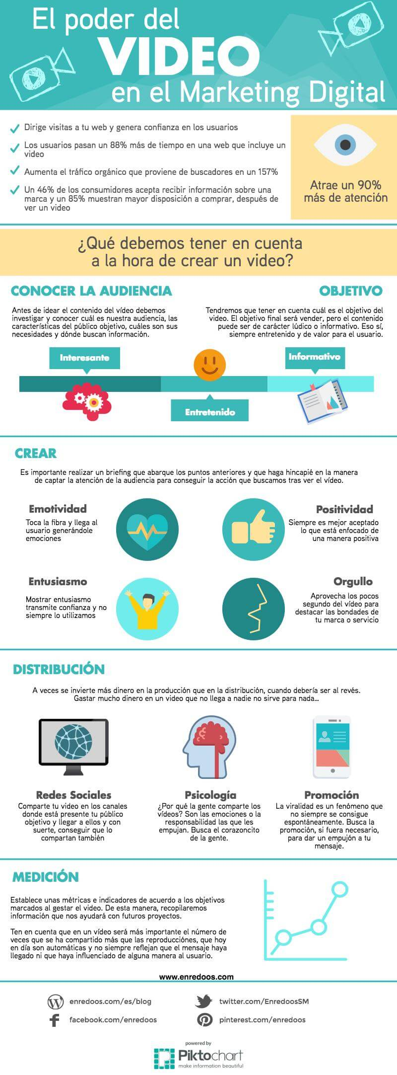 video-marketing-digital-infoigrafia
