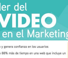 El vídeo para el marketing digital