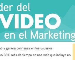 El vídeo para el marketing digital